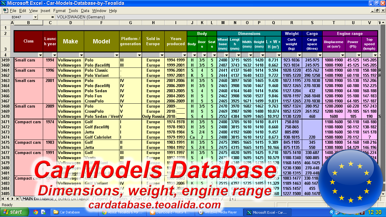 Car database make model full specifications in excel format car models database geenschuldenfo Image collections