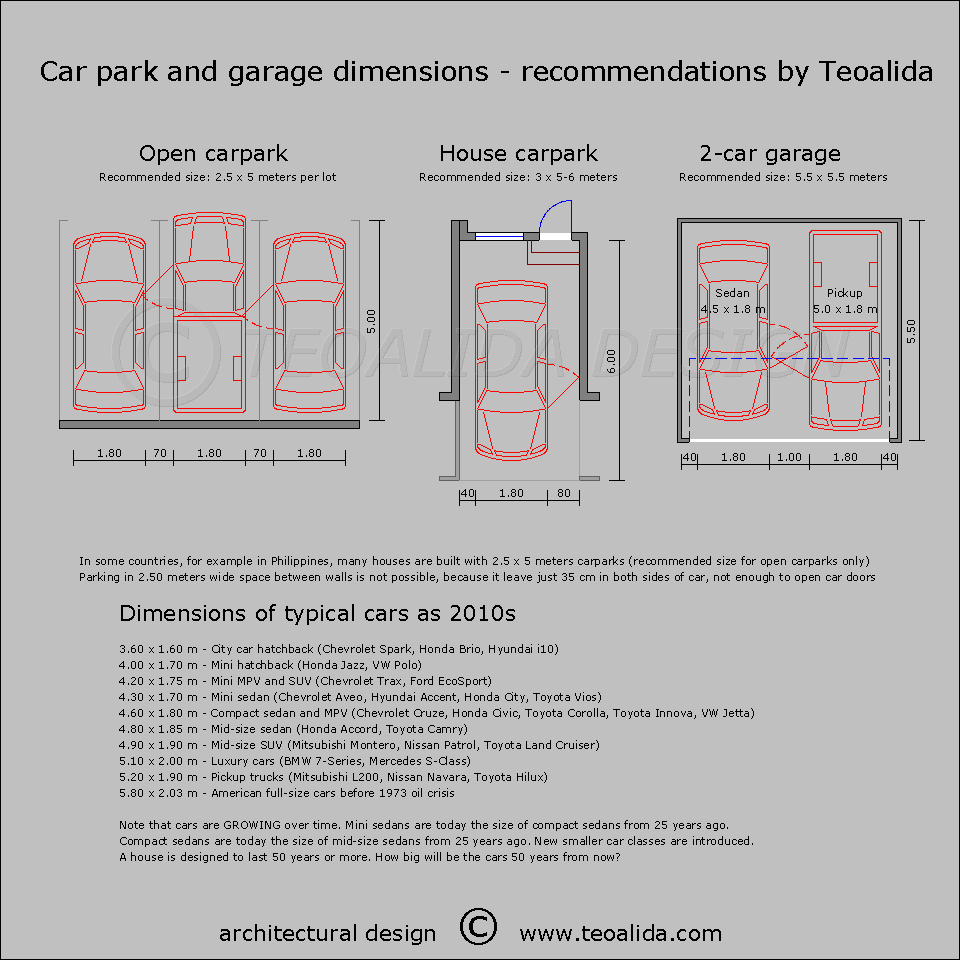 Car Parking Size In Meters Universalcouncilinfo