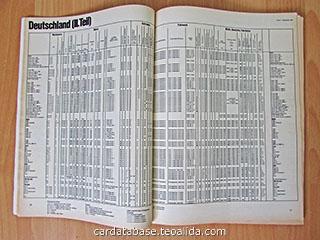 Auto Katalog 1970 technische daten