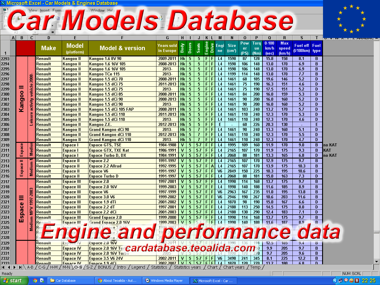Car Research Xrm >> The Car Database