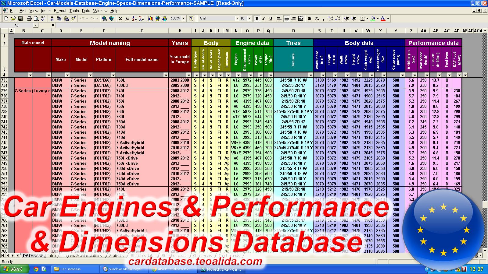 European Car Database with Engine Specs | Car Database