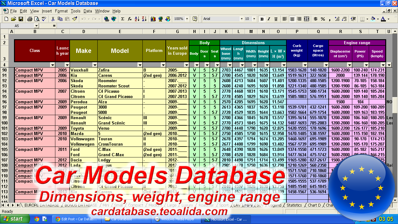 Curb Weight Vs Gross Weight >> Vehicle Curb Weight Database – Blog Dandk