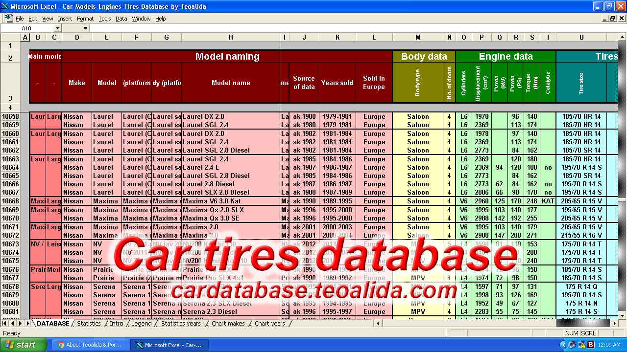 Car Tire Database 1970-2019, 20000+ models | Car Database
