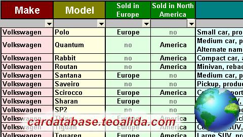 Car Nameplates List