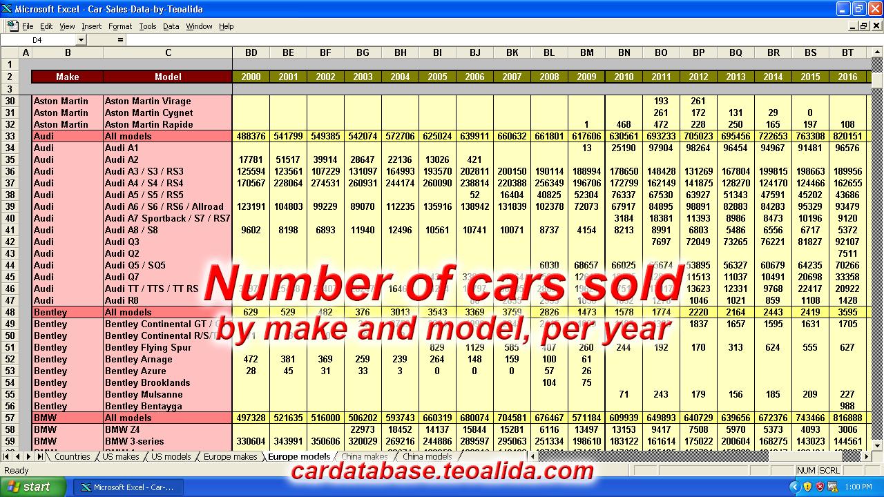 car database make model full specifications in excel format. Black Bedroom Furniture Sets. Home Design Ideas