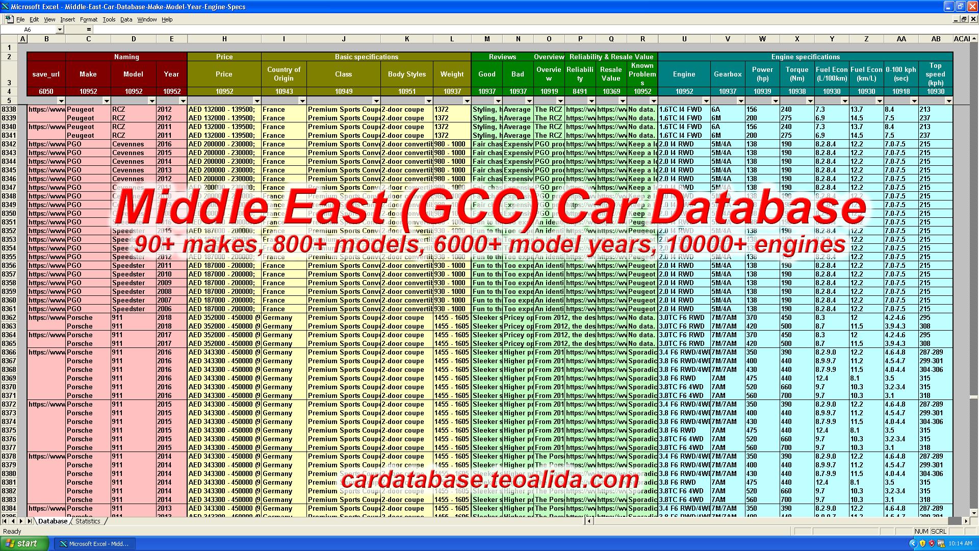 Middle East car database
