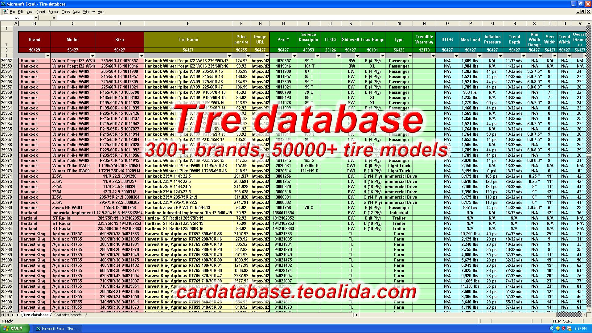 Tire database