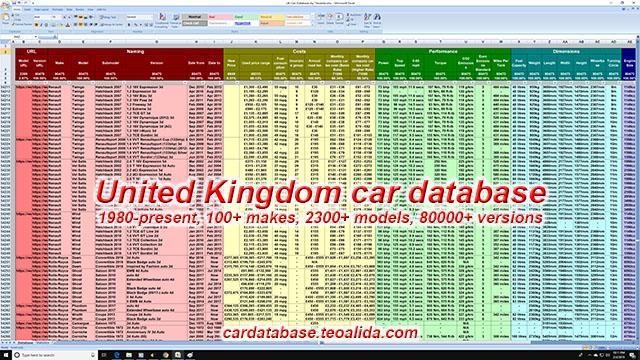 UK car database