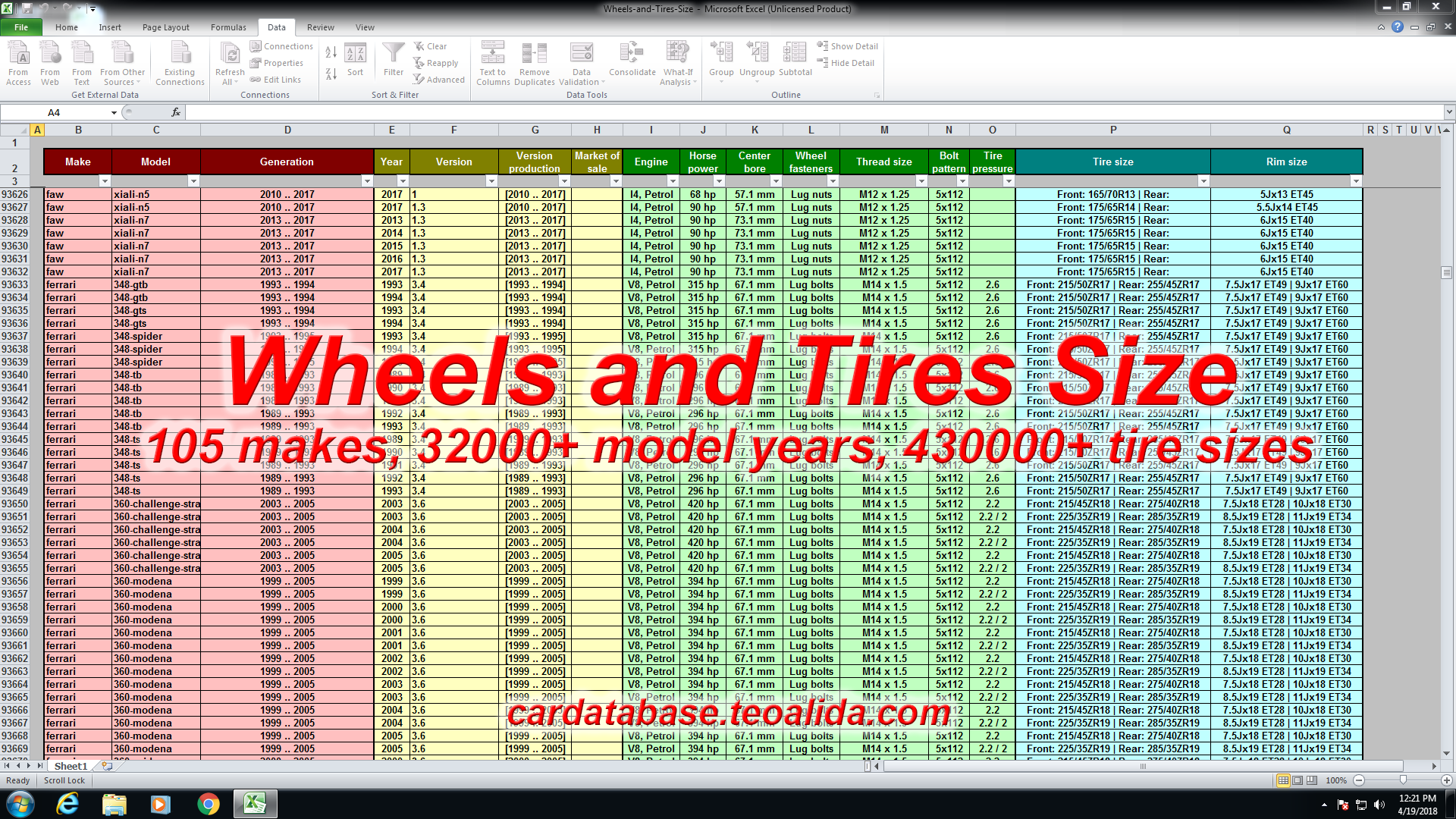 Wheels and tires size database
