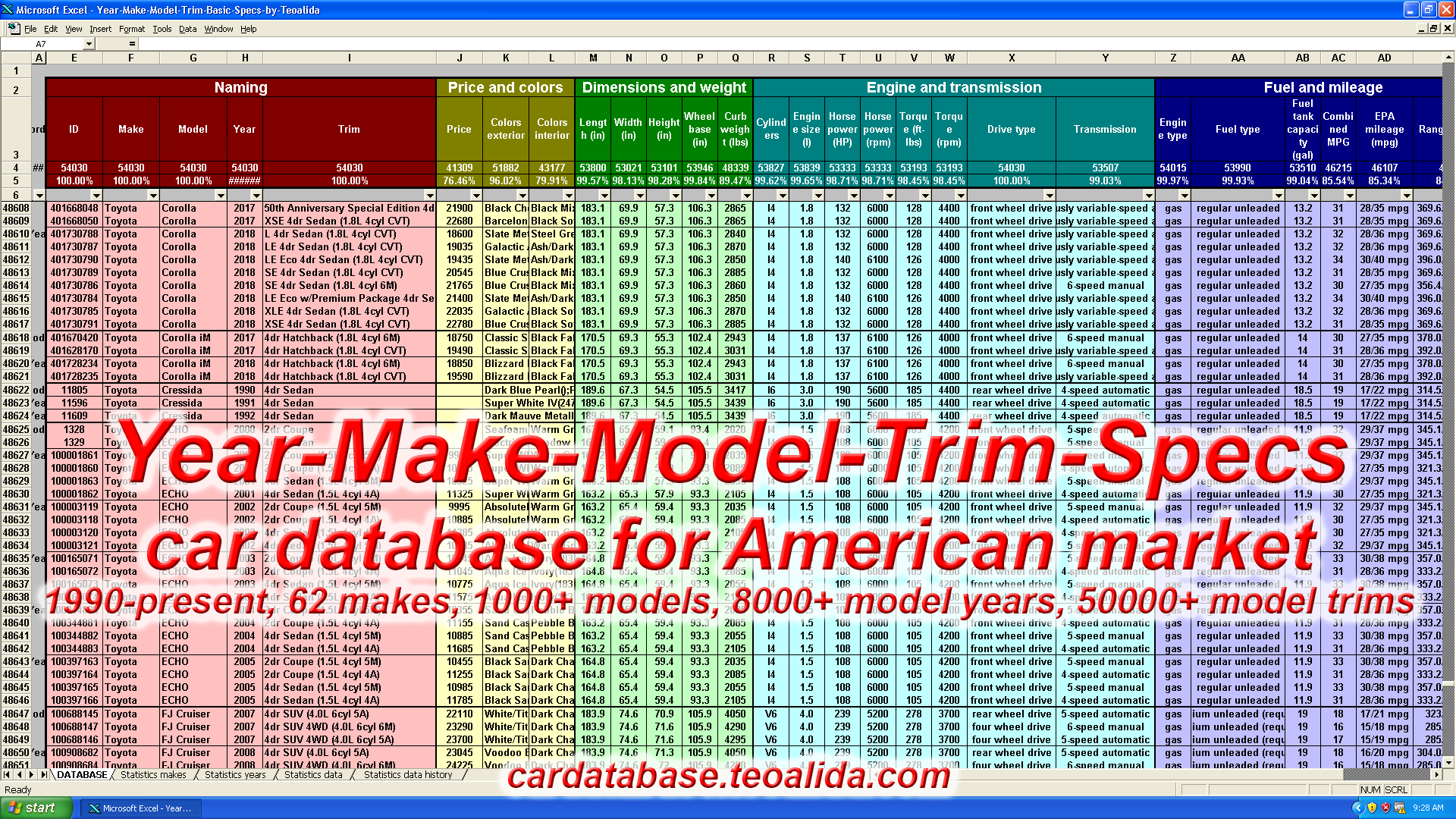 Year Make Model Specifications car database for American market