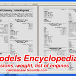 European Car Models Encyclopedia