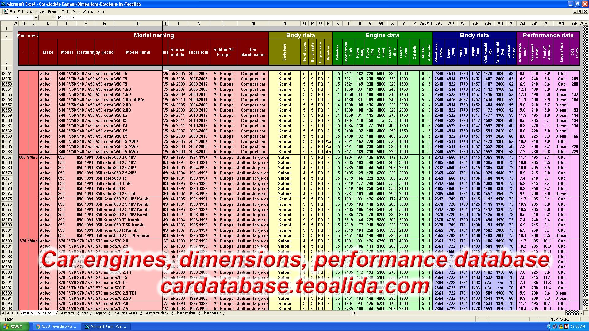 Car Models Engines Dimensions Database