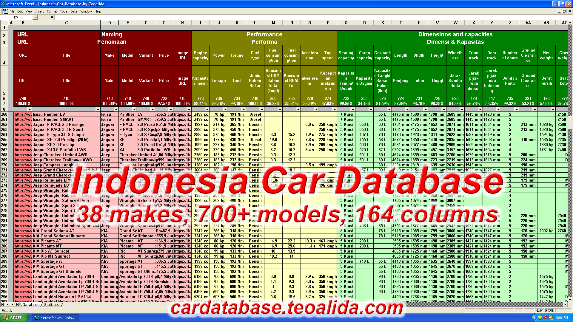 Indonesia car database