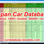Free list of car makes and models sold in Japan