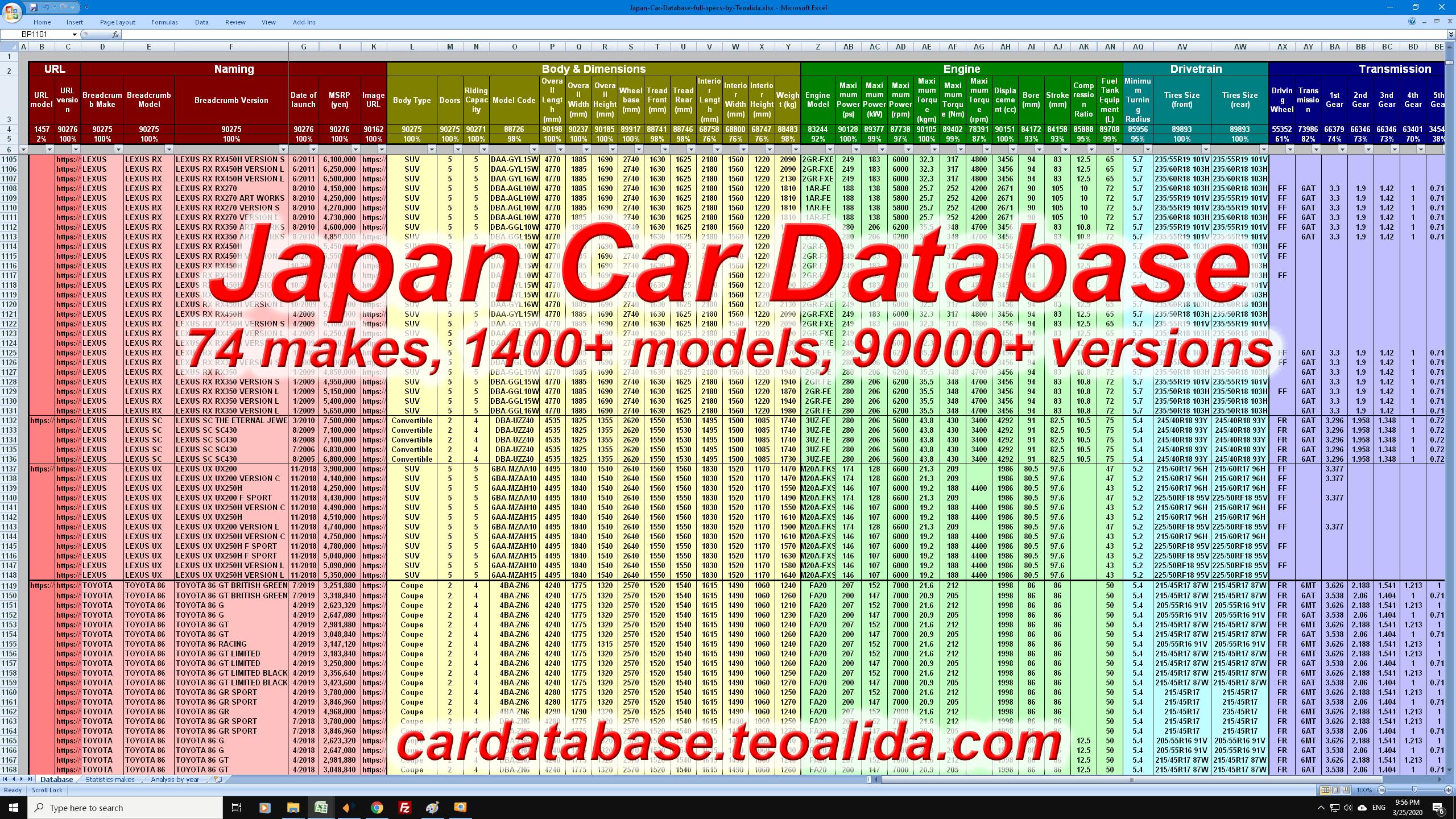 Japan car database