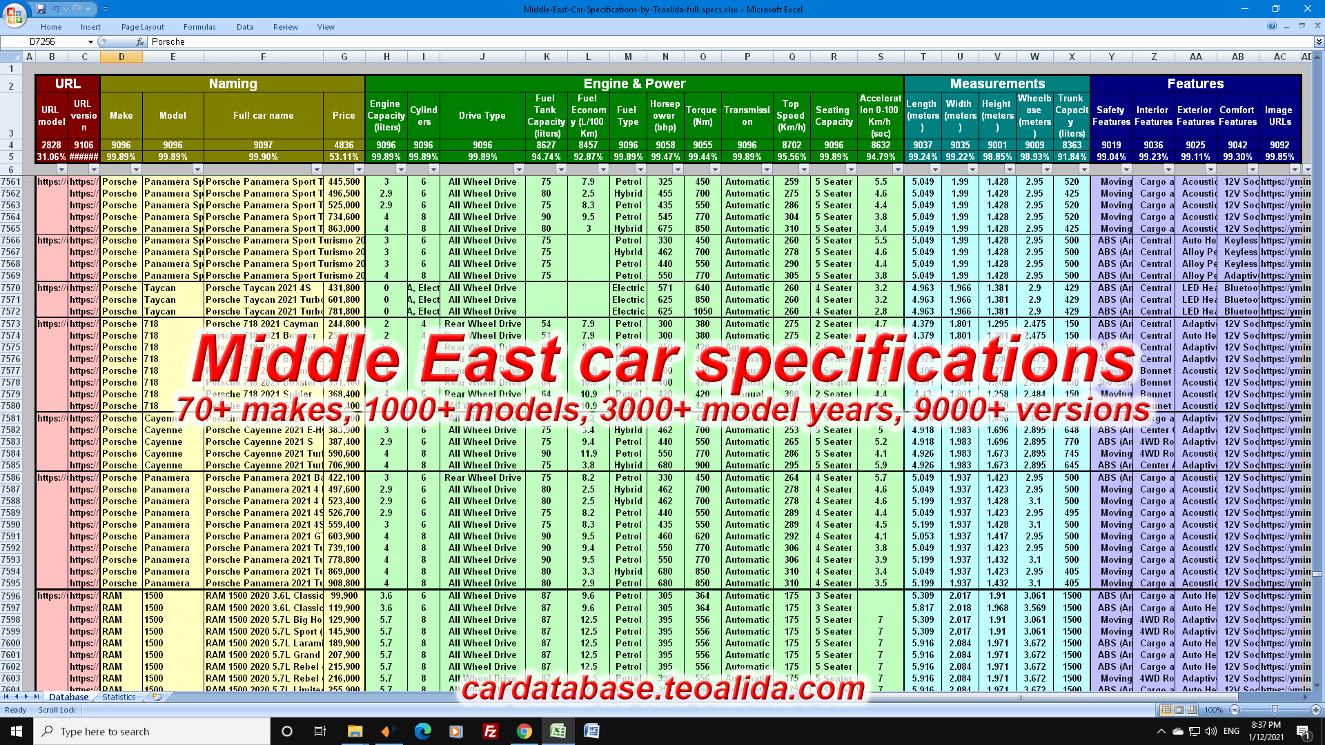 Middle East Car Specifications