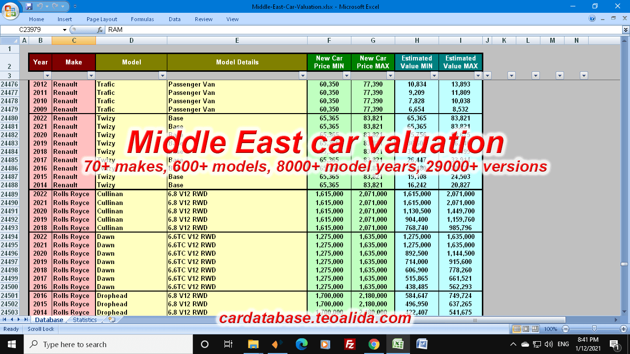 Middle East Car Valuation