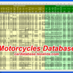 Motorcycle database
