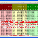 South Africa car database