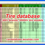 Tire database by brand