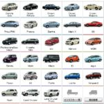 How many distinct car models are being produced in the world?