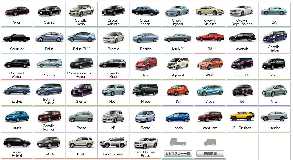 Toyota lineup Japan