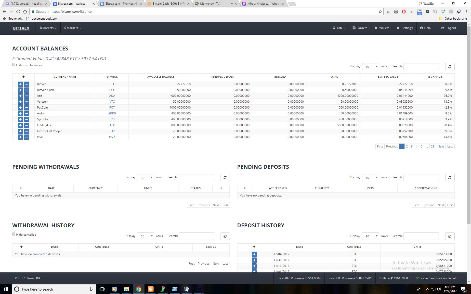controlappetit.ro at master · bitcoin-dot-org/controlappetit.ro · GitHub