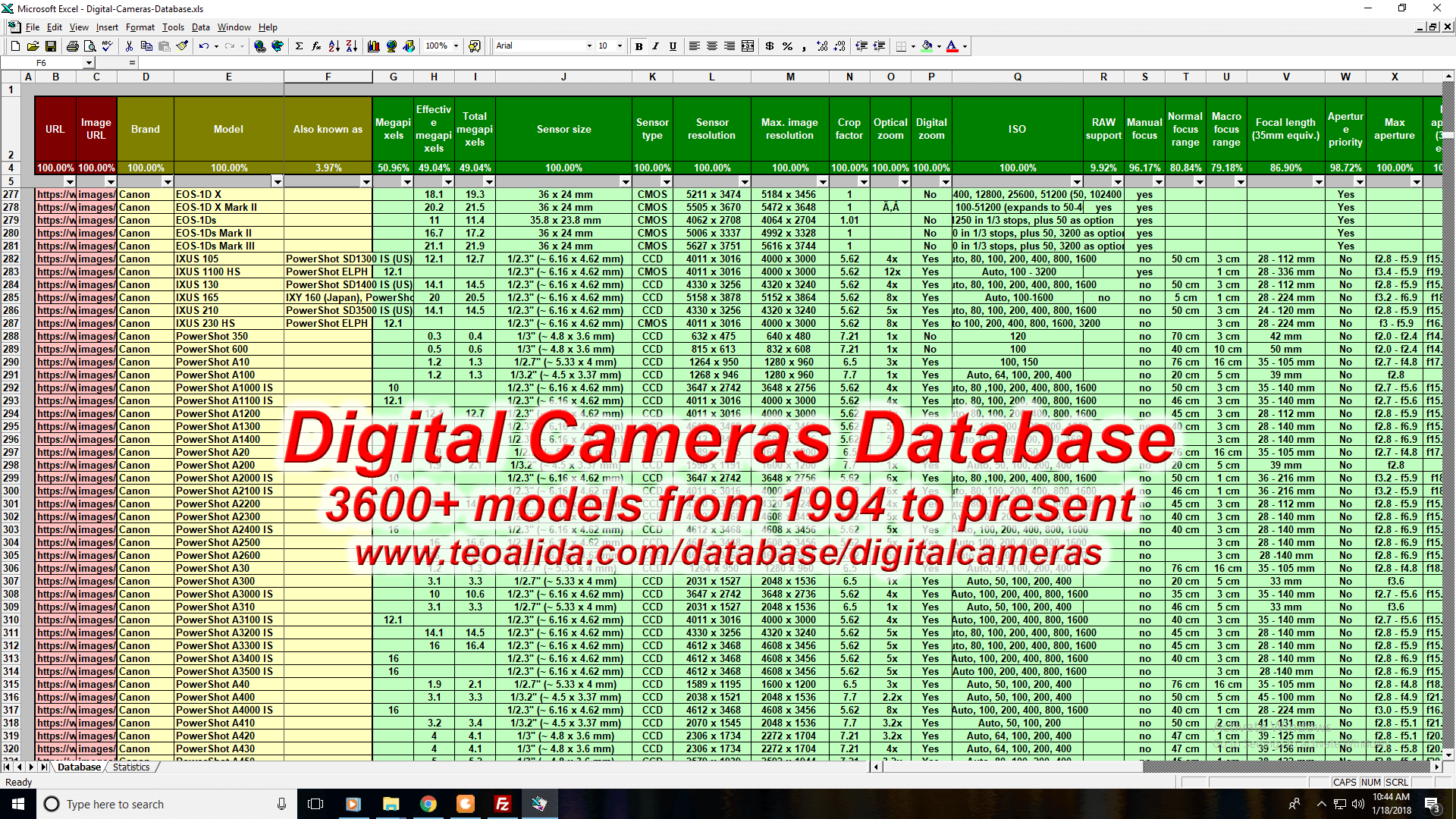 Digital cameras specifications database