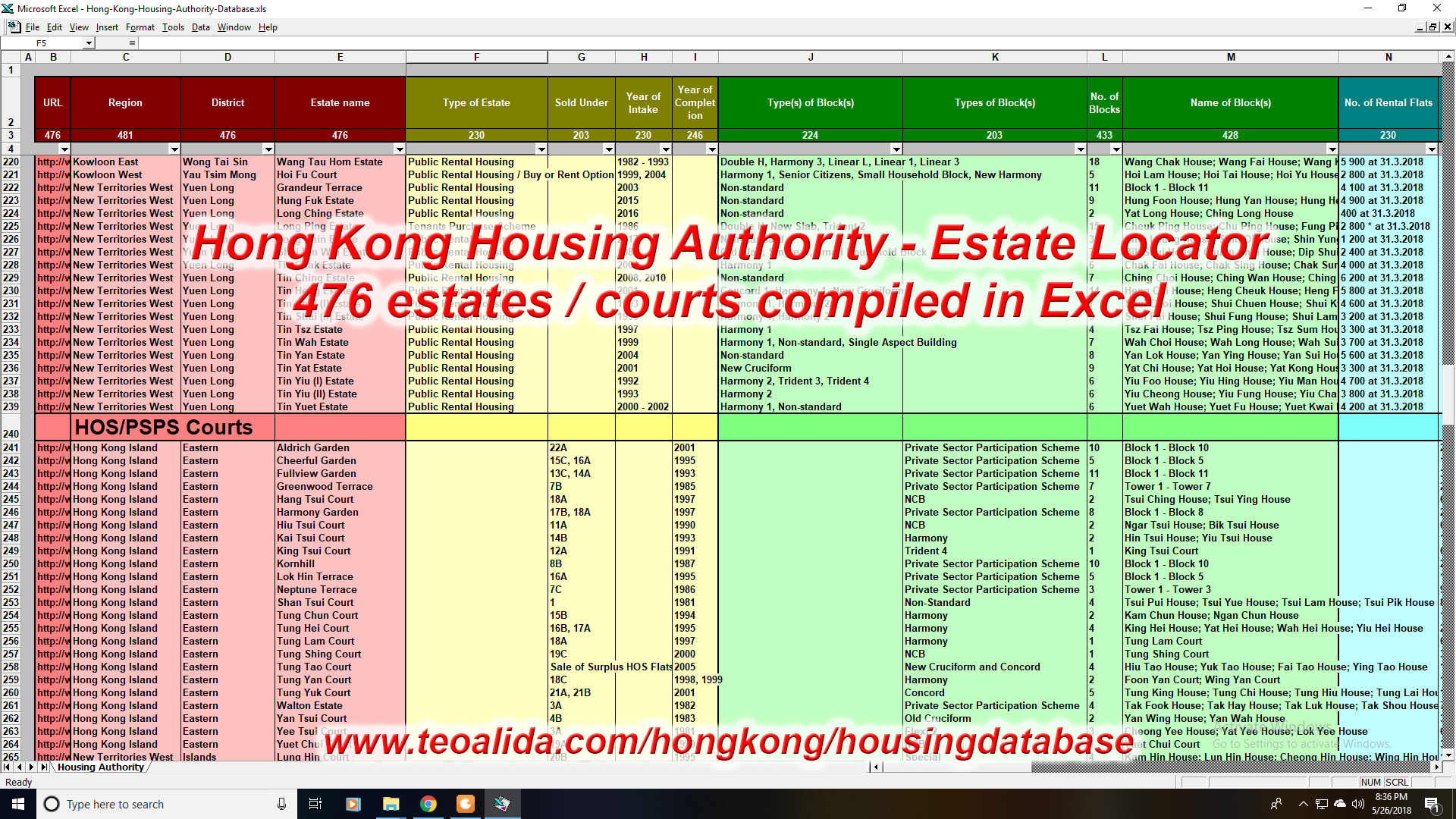 Hong Kong Housing Authority Database