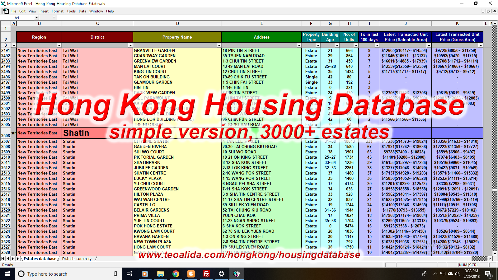 Hong Kong Housing Database