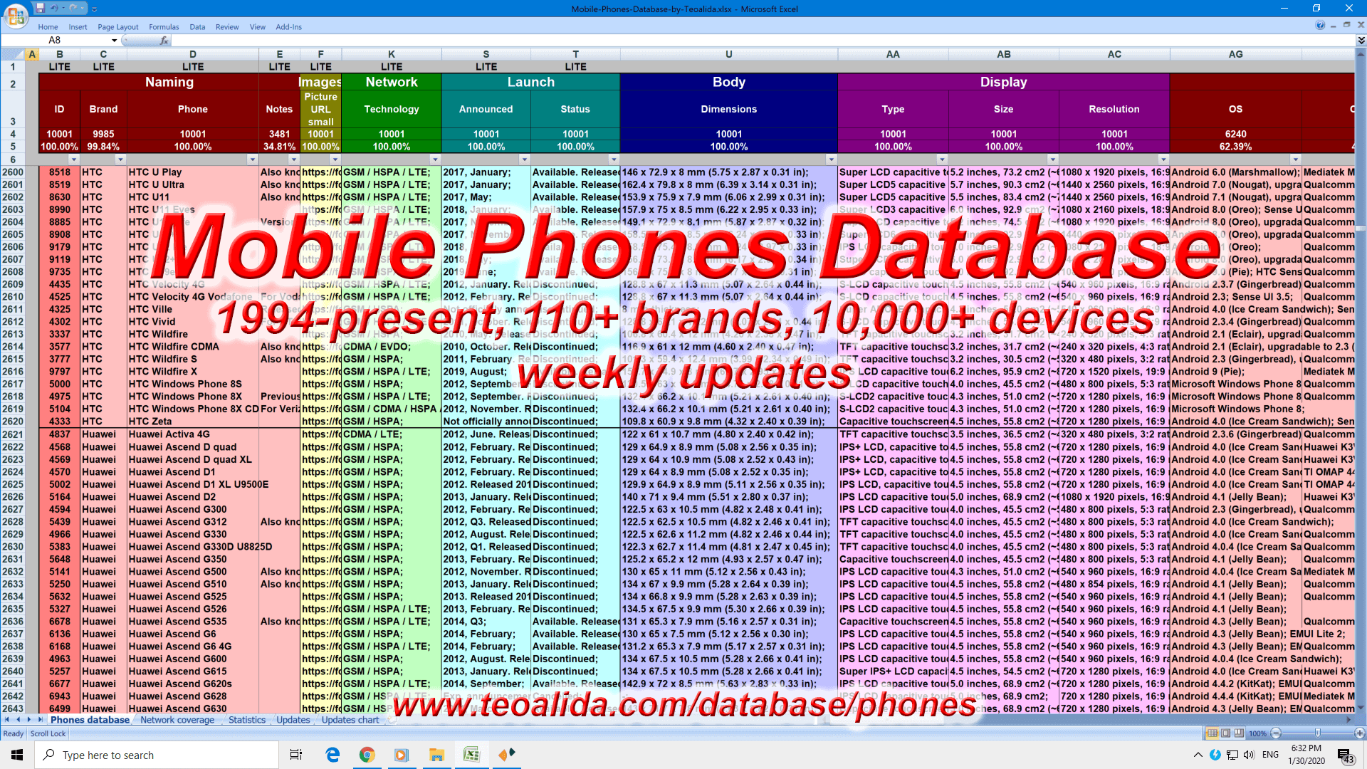 Mobile phones database, 114 brands, 9600+ models, 85 specifications