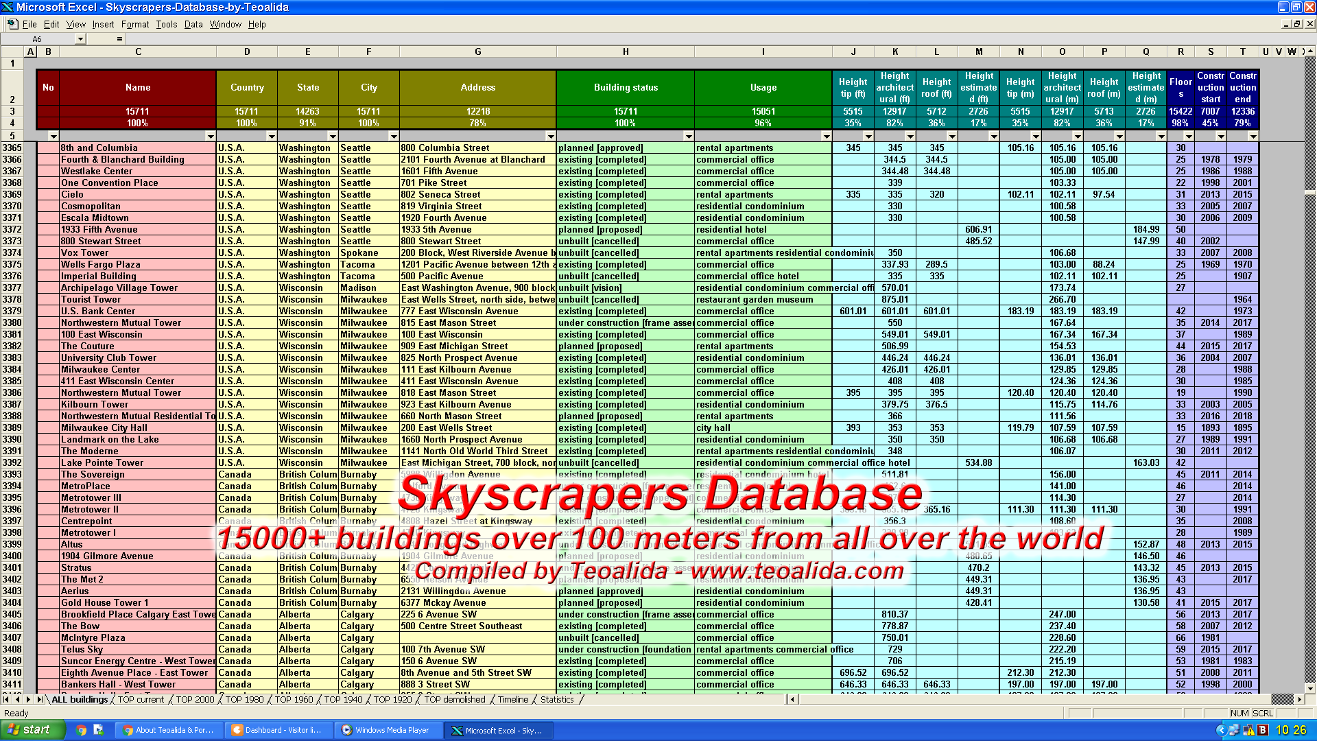 Skyscrapers database, tallest buildings in the world