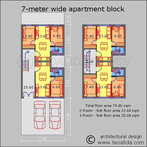 Apartment plans 30-200 sqm designed by Teoalida | Teoalida Website