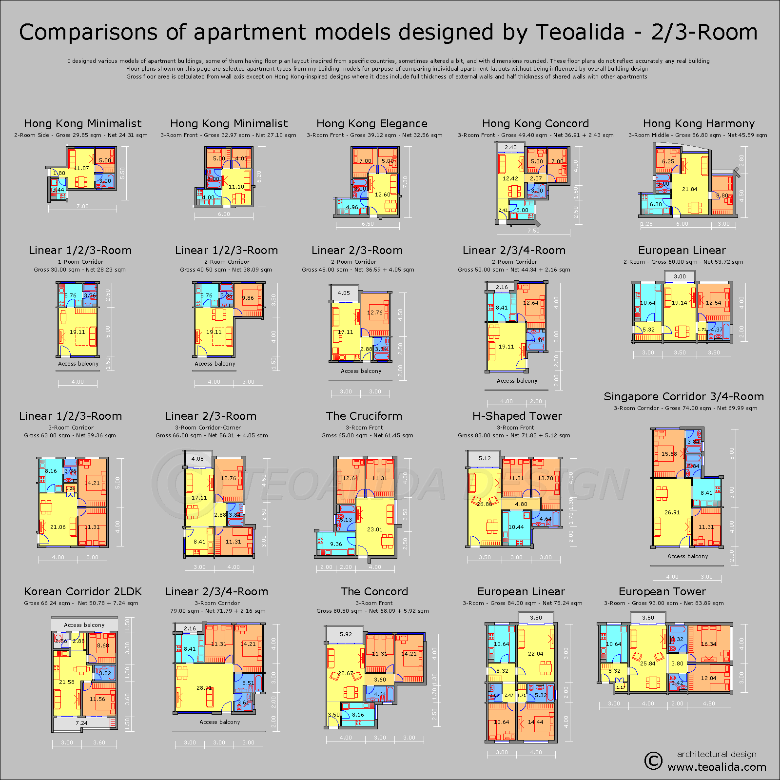 Comparison Of Different Layouts From My Apartment Block Models