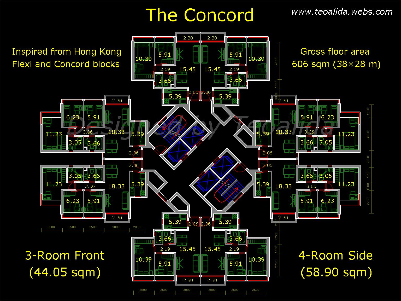 HK Concurd