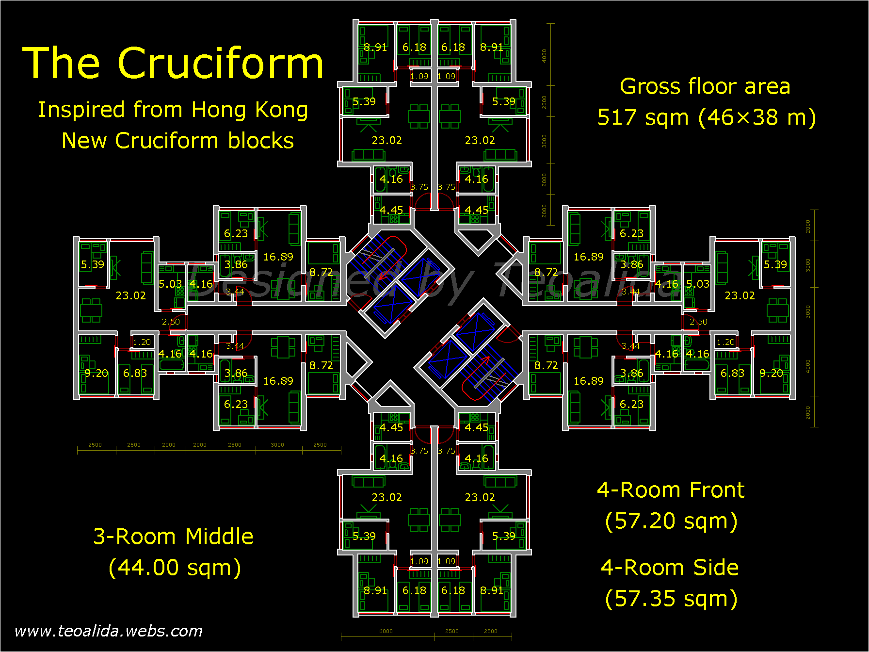 HK Cruciform