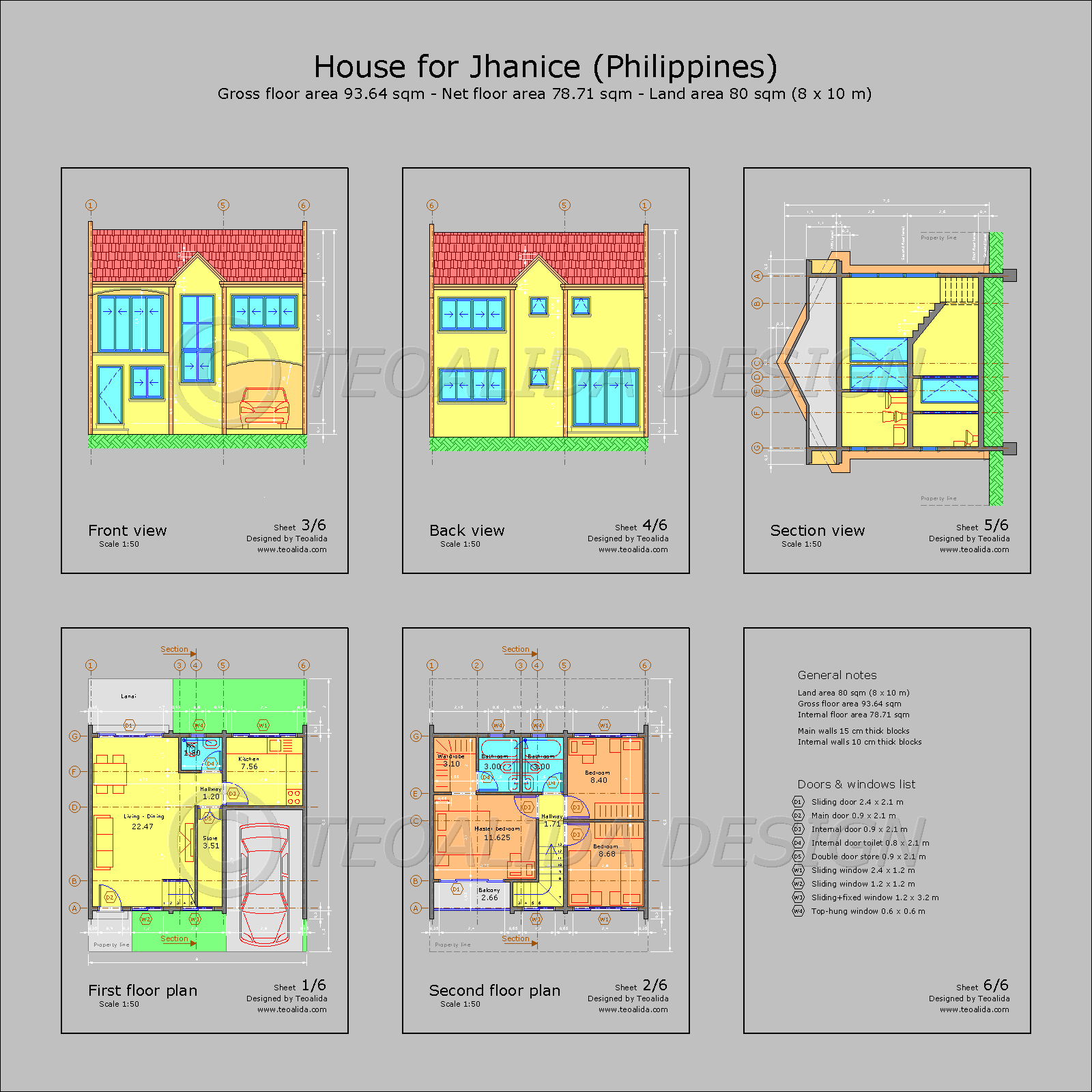 House for Jhanice (Philippines)