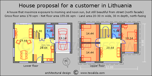 House proposal for a customer in Lithuania