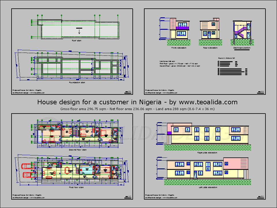 Narrow house for Nigeria