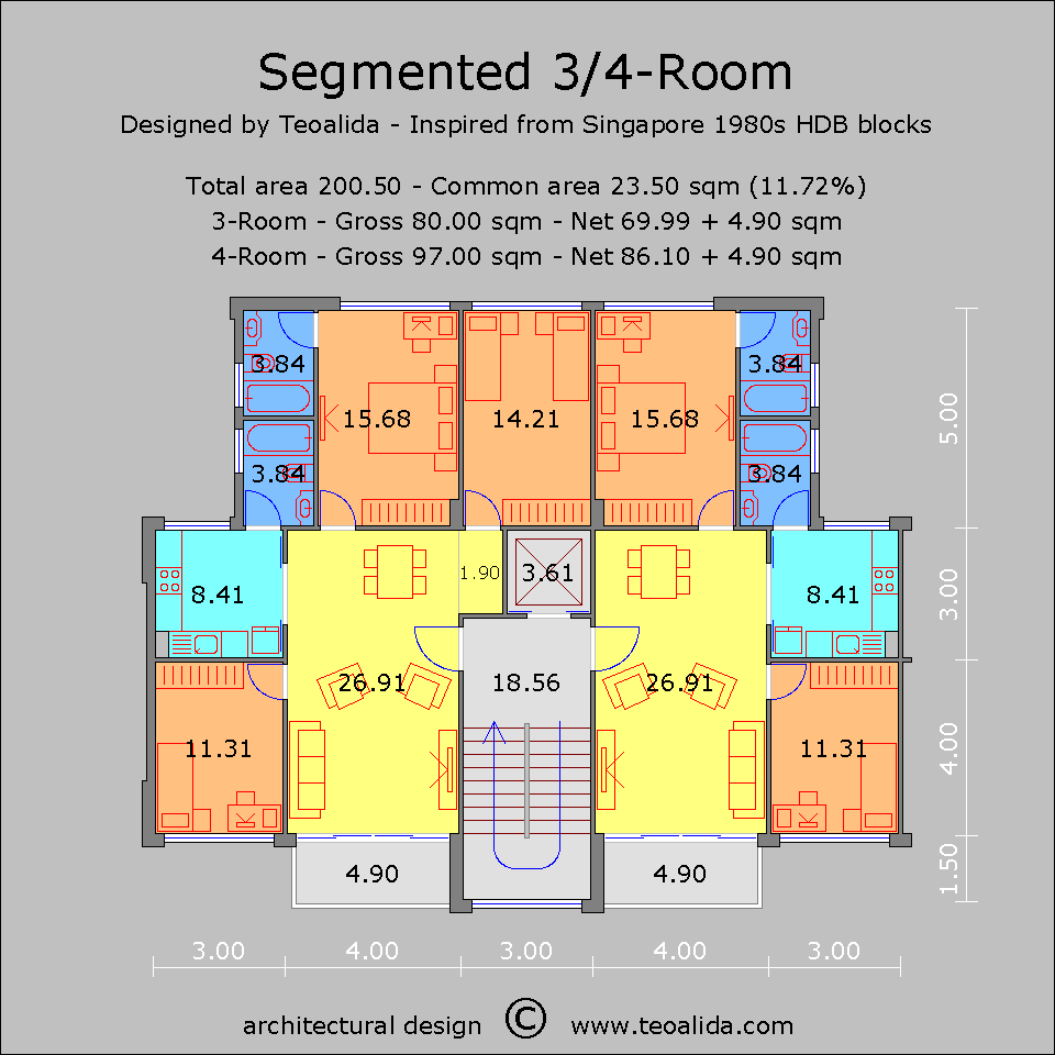 Segmented block