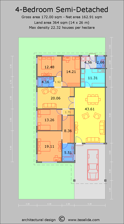 Rumah berkembar 4 bilik tidur
