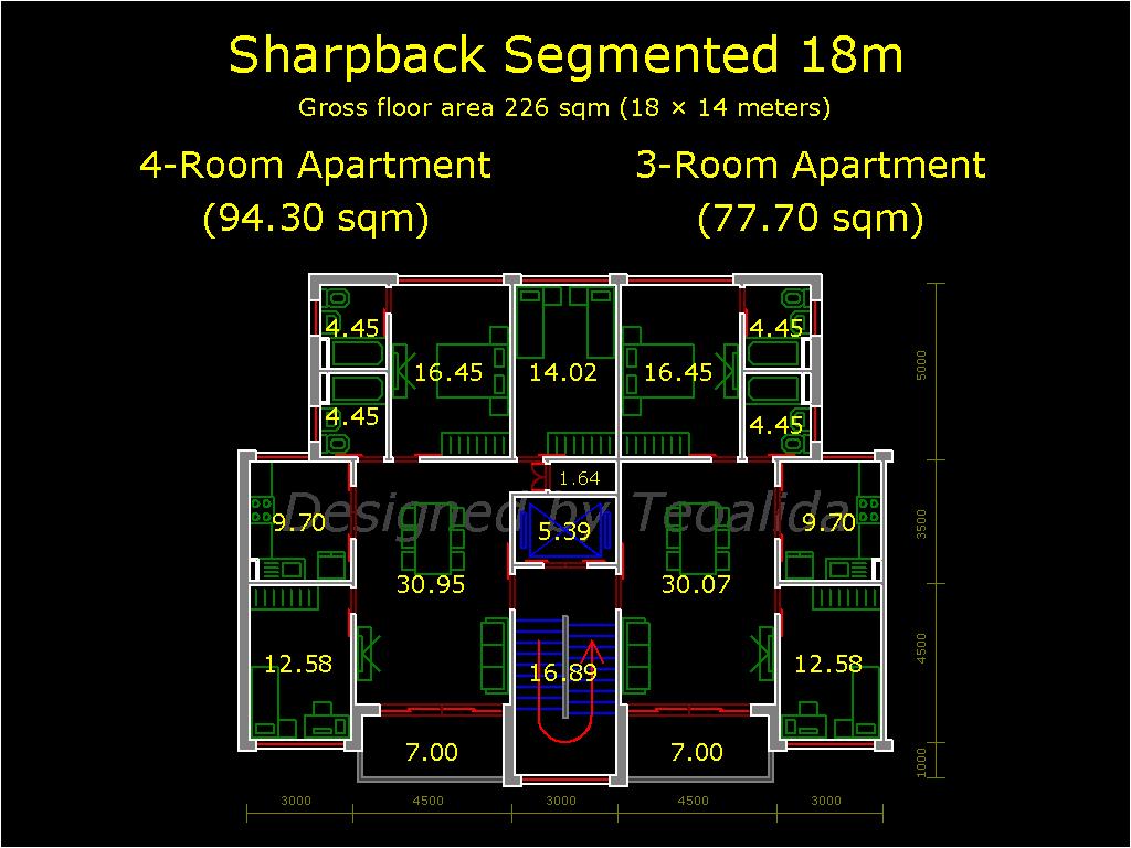Sharpback Segmented 18m