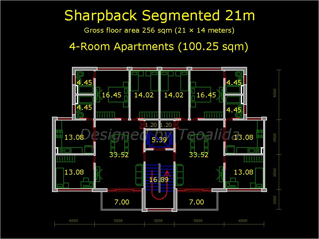 Sharpback Segmented 21m