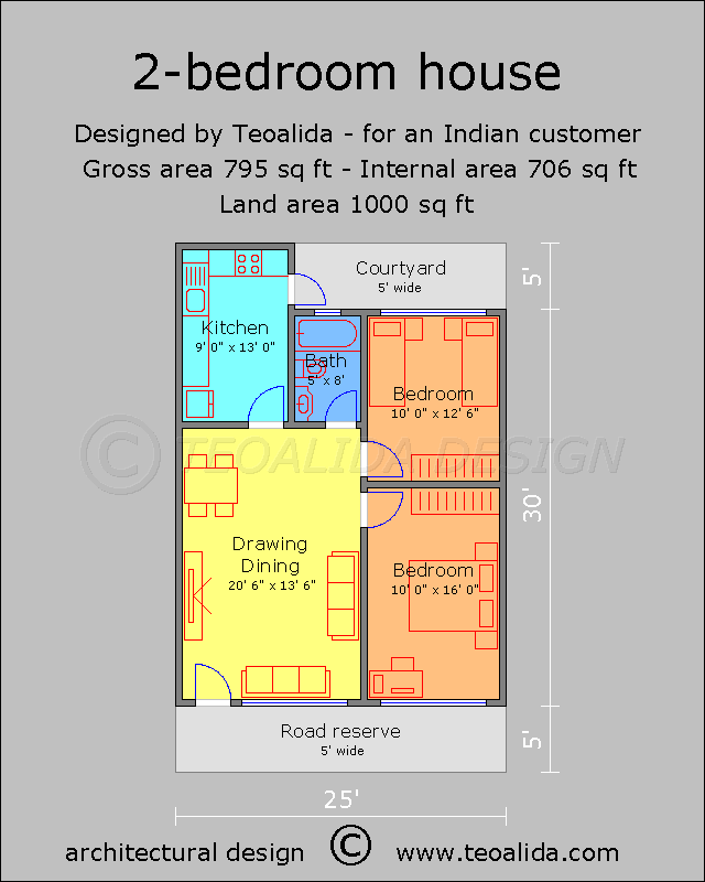 25x40 ft 2BHK house plan