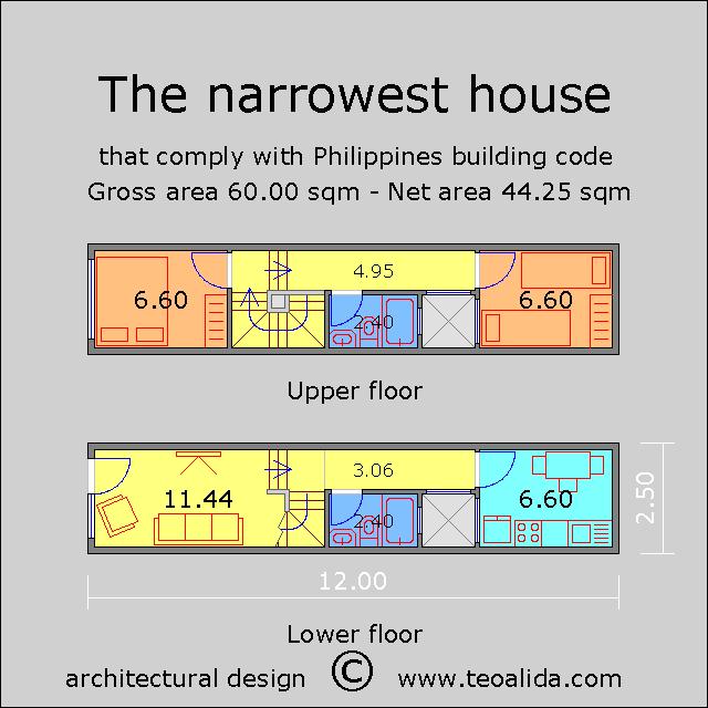 Narrow 2-bedroom house