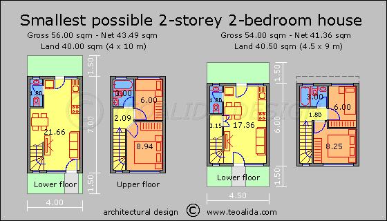 Tiny 2-bedroom house
