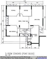 5STD flat (123 sqm)