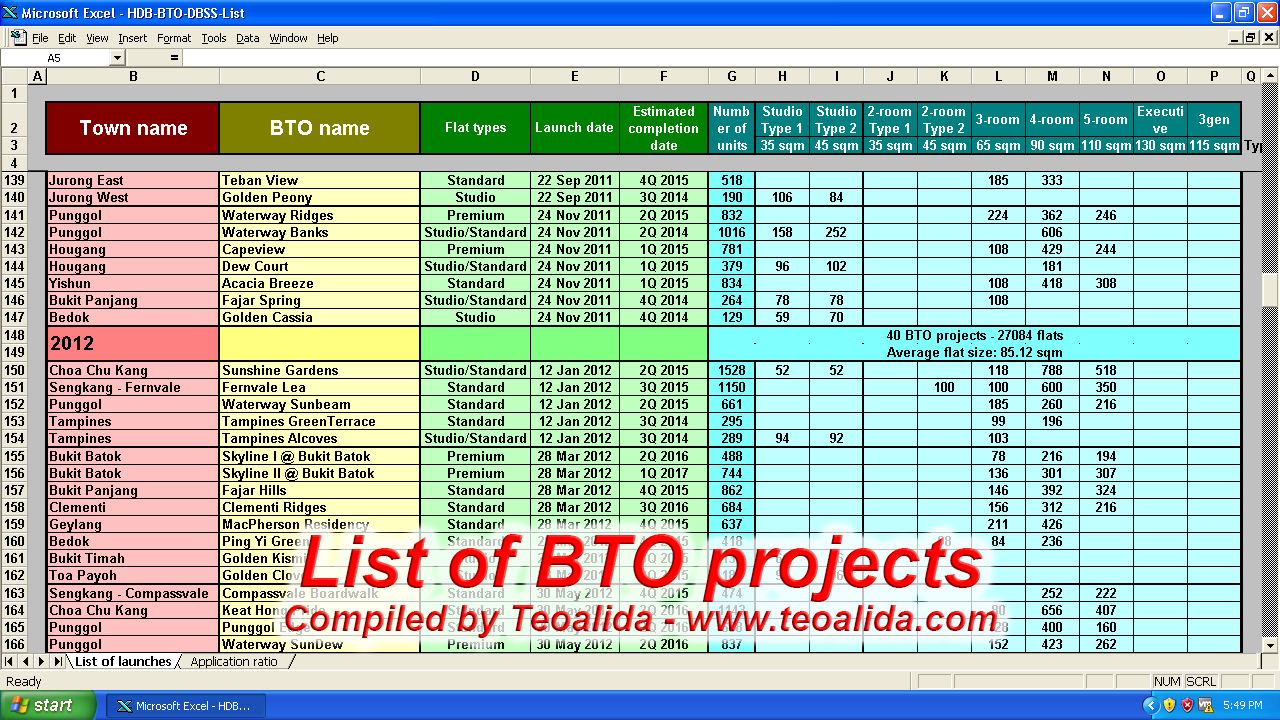 list of build to order projects teoalida website