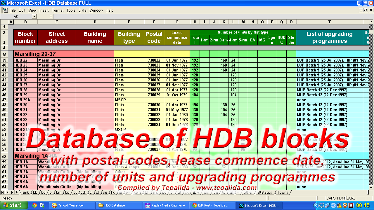 HDB Database, block number, street address, lease year, postal code