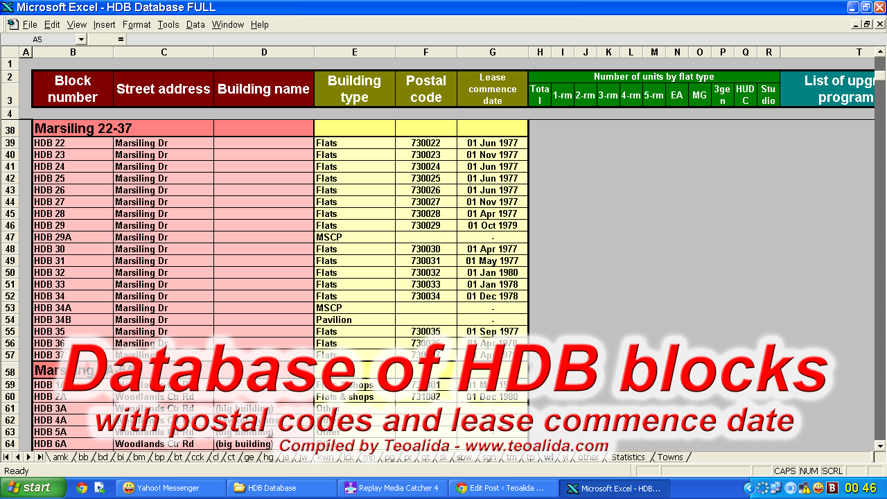HDB Database, block number, street address, number of units, upgrading programmes